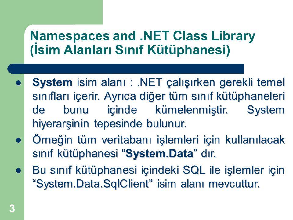 3 Namespaces and.NET Class Library (İsim Alanları Sınıf Kütüphanesi) System isim alanı :.NET çalışırken gerekli temel sınıfları içerir. Ayrıca diğer t