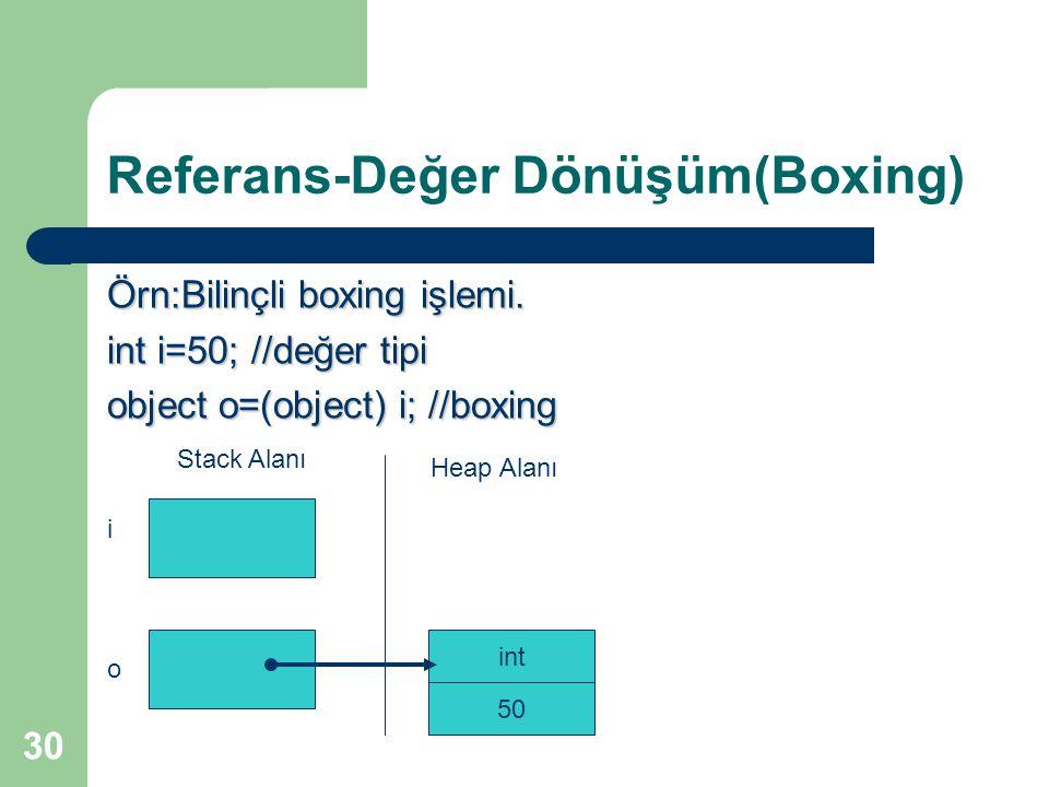 30 Referans-Değer Dönüşüm(Boxing) Örn:Bilinçli boxing işlemi. int i=50; //değer tipi int i=50; //değer tipi object o=(object) i; //boxing int 50 Stack