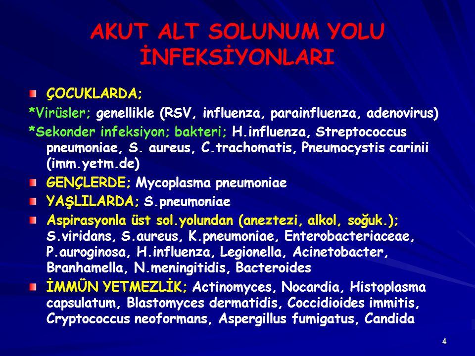45 Pnömokoksik pnömoni) Streptococcus pneumoniae (Pnömokoksik pnömoni) Hastaneye yatırılması gereken toplum kaynaklı pnömonilerin en sık nedeni Tüm pnömonilerin %10-35'i İnfluenza infeksiyonu sonrası Öksürük, pas rengi balgam, plöretik gögüs ağrısı,ateş, taşikardi, takipne Lökositoz, sedimentasyonda artış