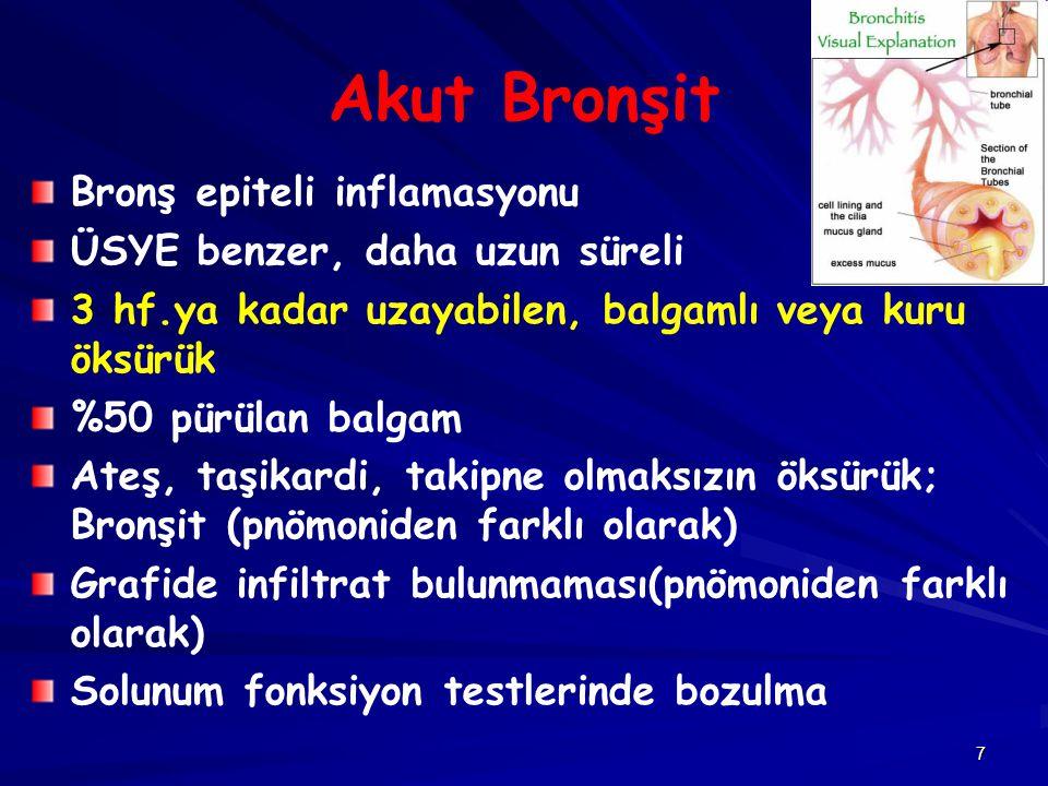 8 Akut Bronşit Etken; %90 viral, %10 bakteriyel Virus (İnfluenza A, B; Parainfluenza, Coronavirus; Rhinovirus; Respiratuvar Sinsityal virus (RSV); human metapnömovirus; Koksaki; Adenovirus) Daha az sıklıkla; Bordetella pertussis; Mycoplasma pneumoniae; Chlamydia pneumoniae, Streptococcus pneumoniae, Haemophilus influenzae, Moraxella catarrhalis
