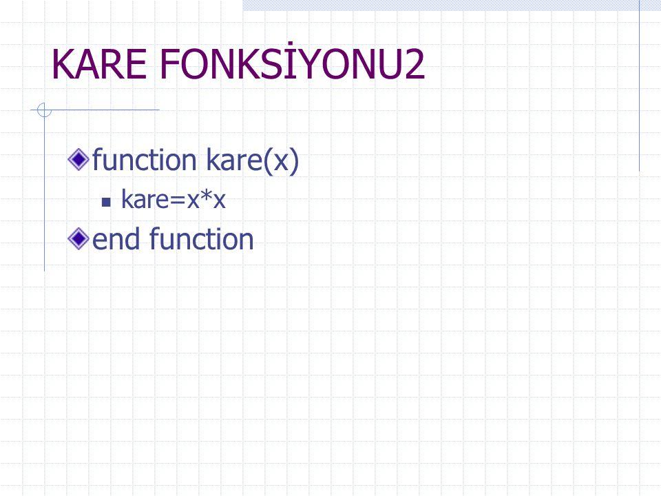 KARE FONKSİYONU2 function kare(x) kare=x*x end function