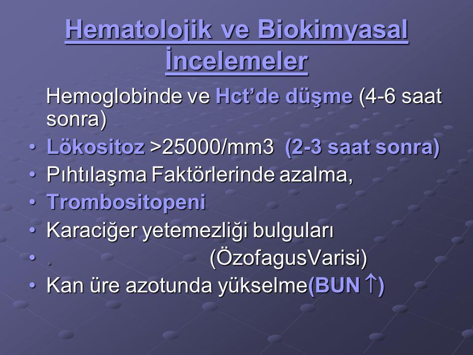 Hematolojik ve Biokimyasal İncelemeler Hemoglobinde ve Hct'de düşme (4-6 saat sonra) Hemoglobinde ve Hct'de düşme (4-6 saat sonra) Lökositoz >25000/mm3 (2-3 saat sonra)Lökositoz >25000/mm3 (2-3 saat sonra) Pıhtılaşma Faktörlerinde azalma,Pıhtılaşma Faktörlerinde azalma, TrombositopeniTrombositopeni Karaciğer yetemezliği bulgularıKaraciğer yetemezliği bulguları.