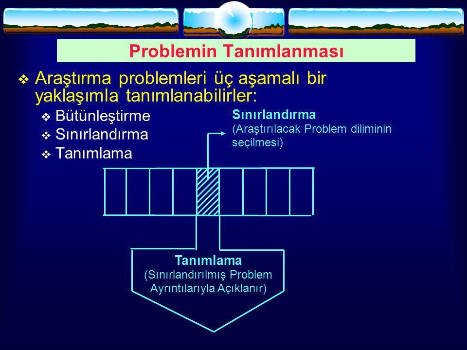 Problemin Tanımlanması  Araştırma problemleri üç aşamalı bir yaklaşımla tanımlanabilirler:  Bütünleştirme  Sınırlandırma  Tanımlama Tanımlama (Sın