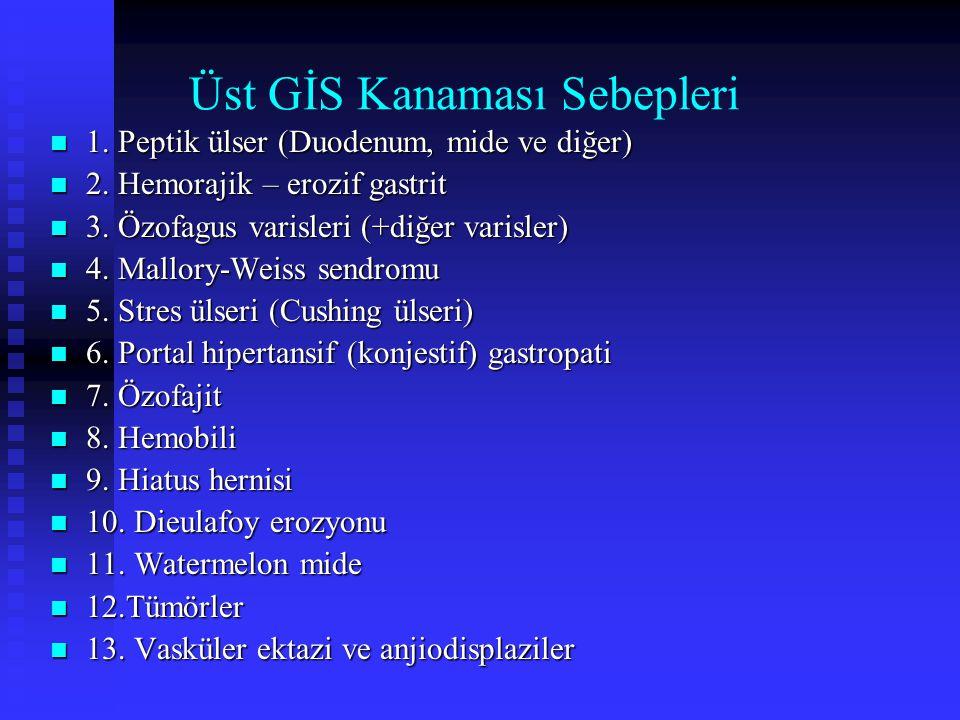 Üst GİS Kanaması Sebepleri 1. Peptik ülser (Duodenum, mide ve diğer) 1. Peptik ülser (Duodenum, mide ve diğer) 2. Hemorajik – erozif gastrit 2. Hemora
