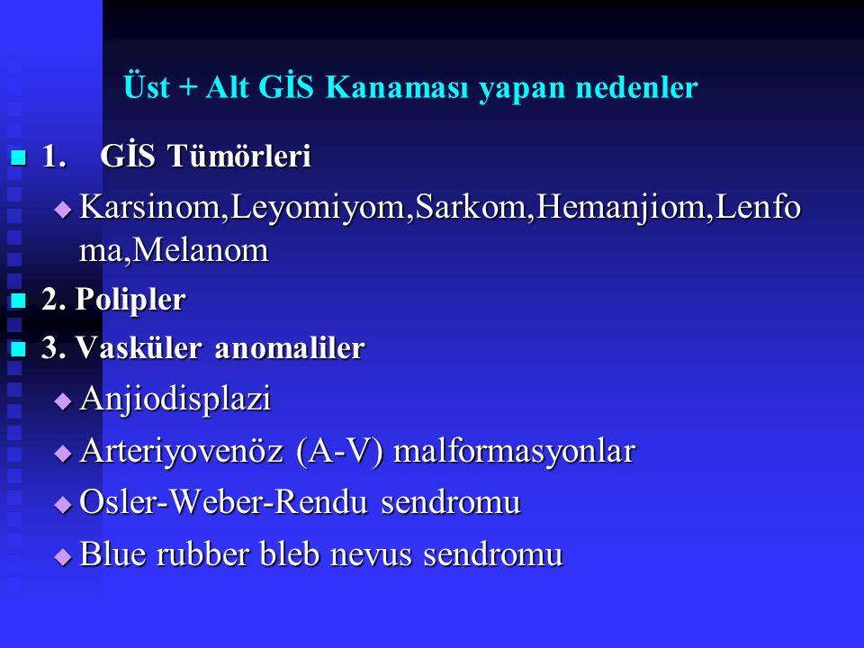 1. GİS Tümörleri 1. GİS Tümörleri  Karsinom,Leyomiyom,Sarkom,Hemanjiom,Lenfo ma,Melanom 2. Polipler 2. Polipler 3. Vasküler anomaliler 3. Vasküler an
