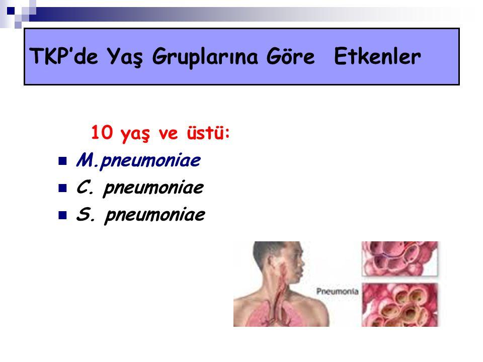 10 yaş ve üstü: M.pneumoniae C. pneumoniae S. pneumoniae TKP'de Yaş Gruplarına Göre Etkenler