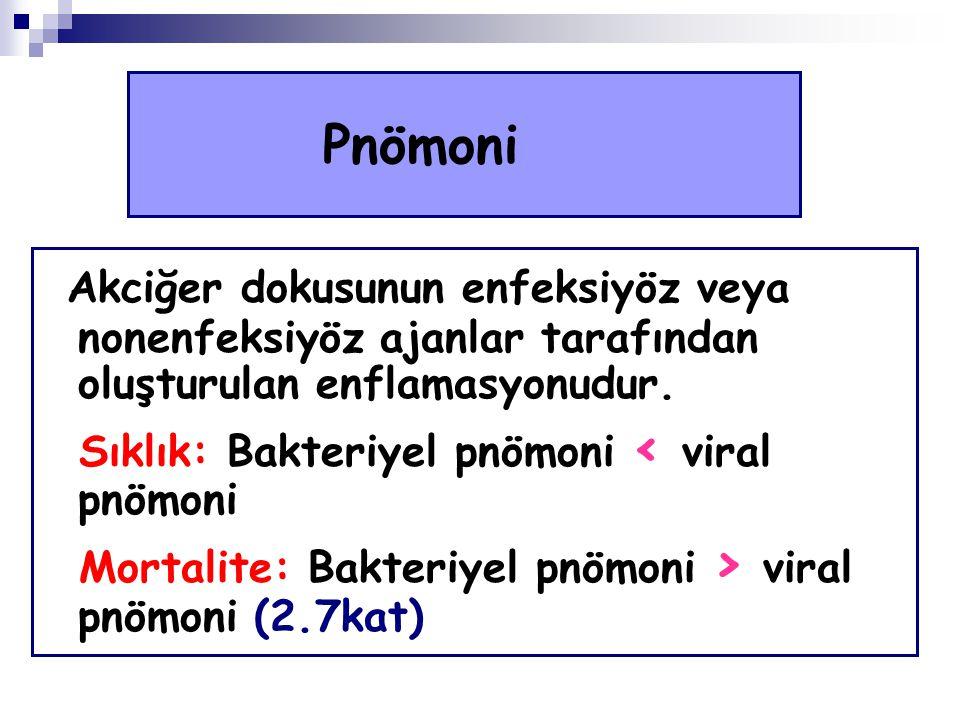 Akciğer dokusunun enfeksiyöz veya nonenfeksiyöz ajanlar tarafından oluşturulan enflamasyonudur. Sıklık: Bakteriyel pnömoni < viral pnömoni Mortalite: