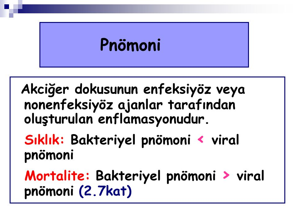 Rp/ 1.Klacid 250 mg süsp DIB (Bir) S: 12 saatte bir 6 cc 10 gün süre ile 2.