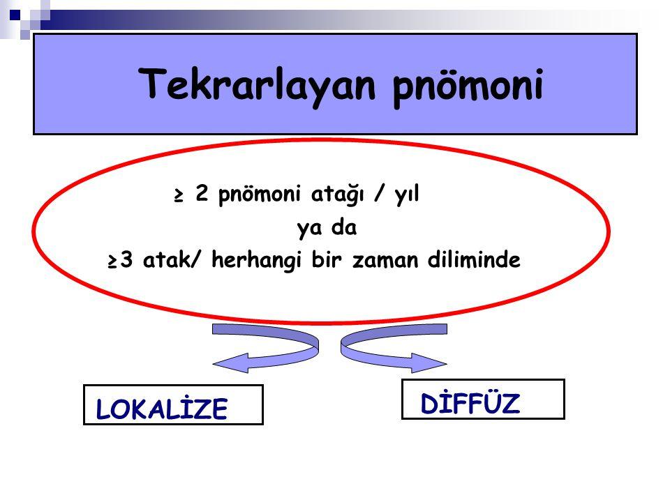 Tekrarlayan pnömoni ≥ 2 pnömoni atağı / yıl ya da ≥3 atak/ herhangi bir zaman diliminde LOKALİZE DİFFÜZ