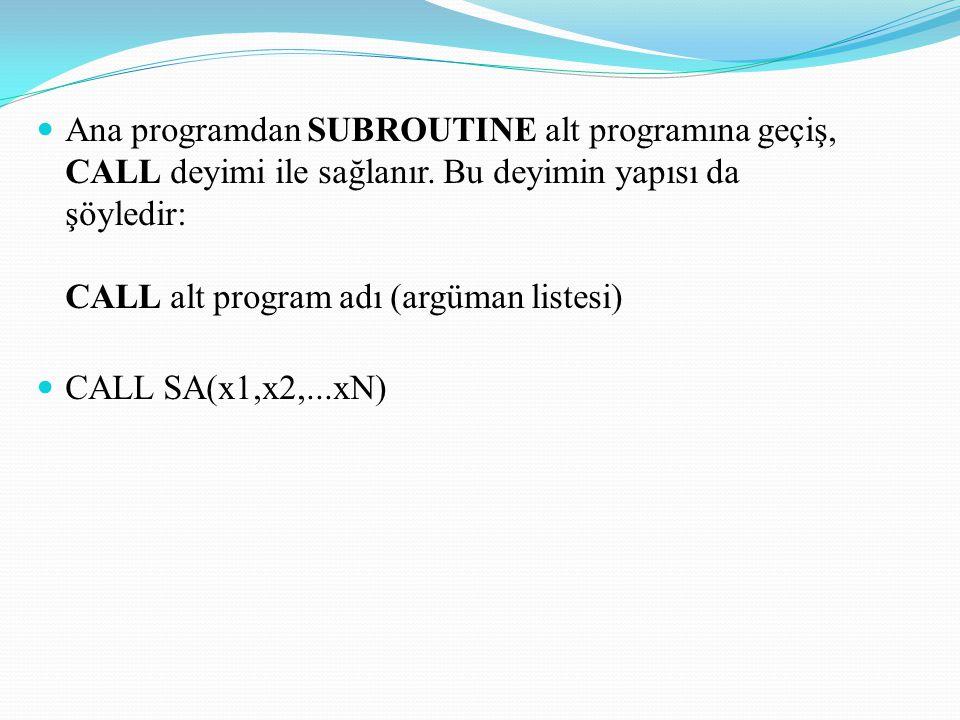SUBROUTINE Alt Programlarının Kullanılmasında Dikkat Edilecek Noktalar; SUBROUTINE alt programlarındaki tanım parametreleriyle CALL listesindeki gerçek parametreler sayı,sıra ve tip bakımından uyumlu olmalıdır.