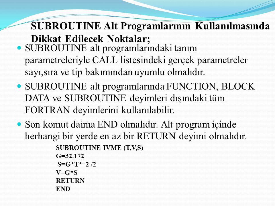 EXTERNAL Deyimi EXTERNAL deyimi bir alt programın, ismi argümanlar listesinde bulunan başka bir alt programı çağırabilme olanağını sağlar.
