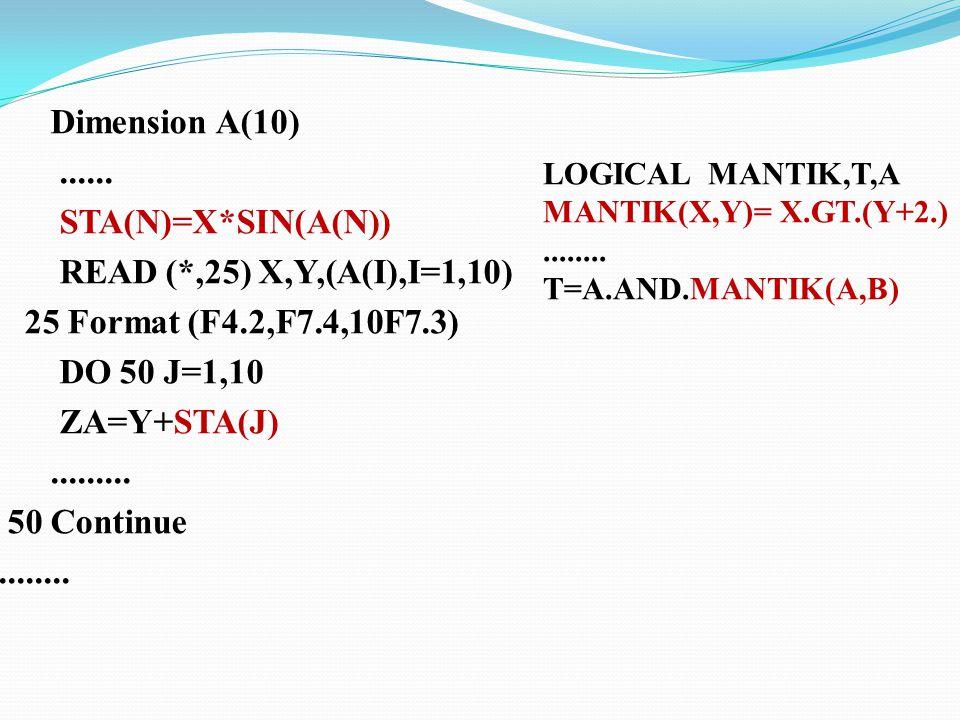 FUNCTION ALT PROGRAMLARI Function Alt Programı, tek bir aritmetik veya mantıksal değer hesaplayan ve ana programa gönderen, bağımsız yazılmış bir program parçasıdır.