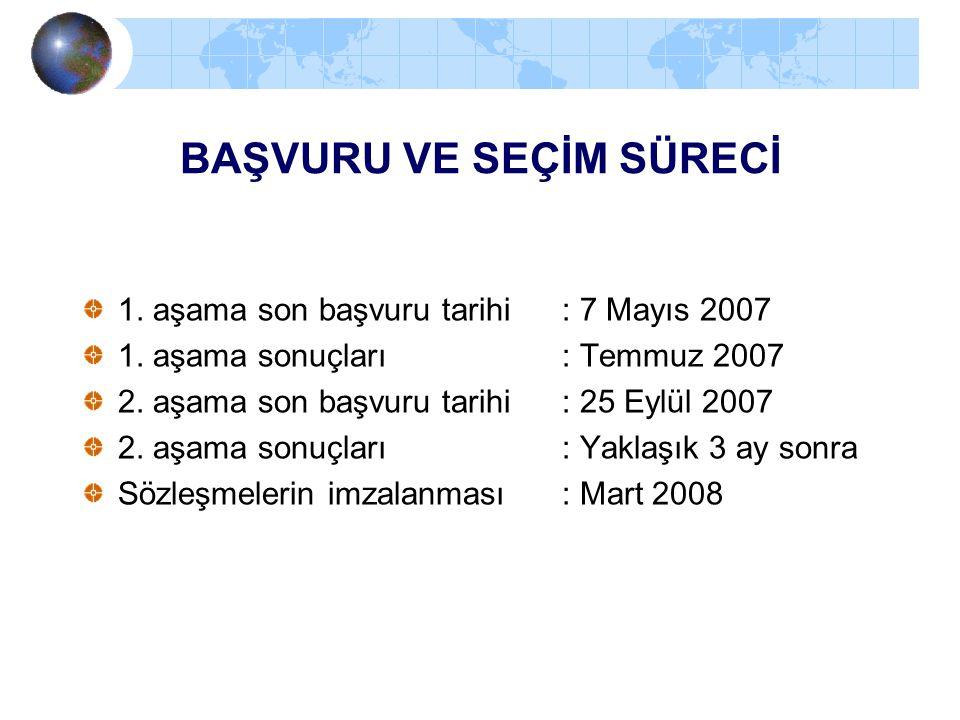 BAŞVURU VE SEÇİM SÜRECİ 1. aşama son başvuru tarihi : 7 Mayıs 2007 1. aşama sonuçları : Temmuz 2007 2. aşama son başvuru tarihi : 25 Eylül 2007 2. aşa