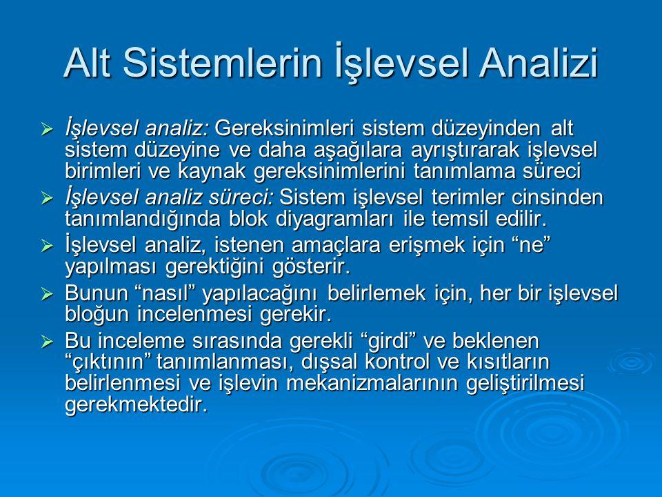 Alt Sistemlerin İşlevsel Analizi  İşlevsel analiz: Gereksinimleri sistem düzeyinden alt sistem düzeyine ve daha aşağılara ayrıştırarak işlevsel birim