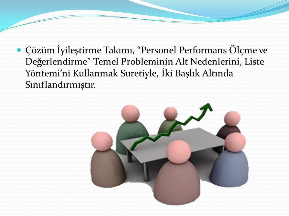 Çözüm İyileştirme Takımı, Personel Performans Ölçme ve Değerlendirme Temel Probleminin Alt Nedenlerini, Liste Yöntemi'ni Kullanmak Suretiyle, İki Başlık Altında Sınıflandırmıştır.