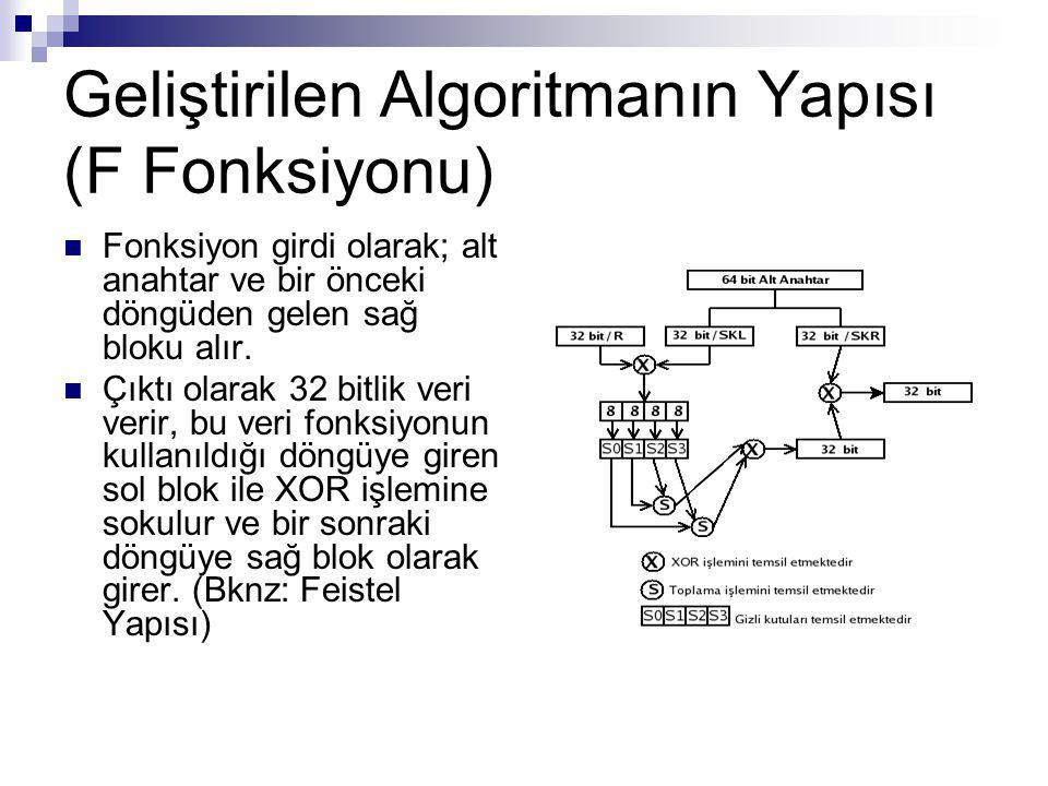 Geliştirilen Algoritmanın Yapısı (F Fonksiyonu) Fonksiyon girdi olarak; alt anahtar ve bir önceki döngüden gelen sağ bloku alır. Çıktı olarak 32 bitli