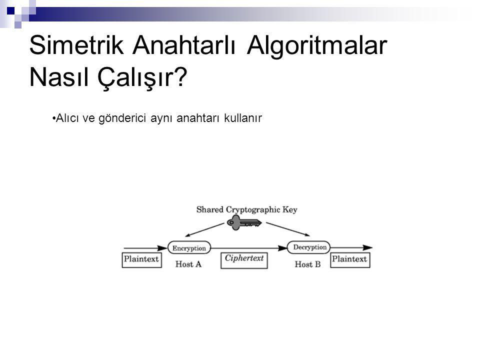 Simetrik Anahtarlı Algoritmalar Nasıl Çalışır? Alıcı ve gönderici aynı anahtarı kullanır