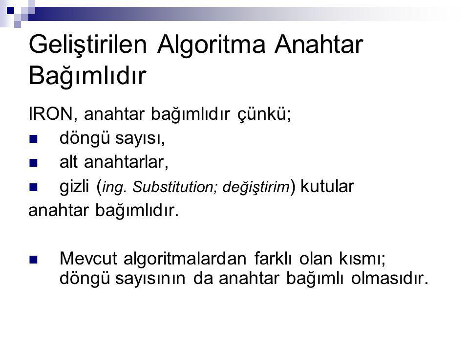 Geliştirilen Algoritma Anahtar Bağımlıdır IRON, anahtar bağımlıdır çünkü; döngü sayısı, alt anahtarlar, gizli ( ing. Substitution; değiştirim ) kutula