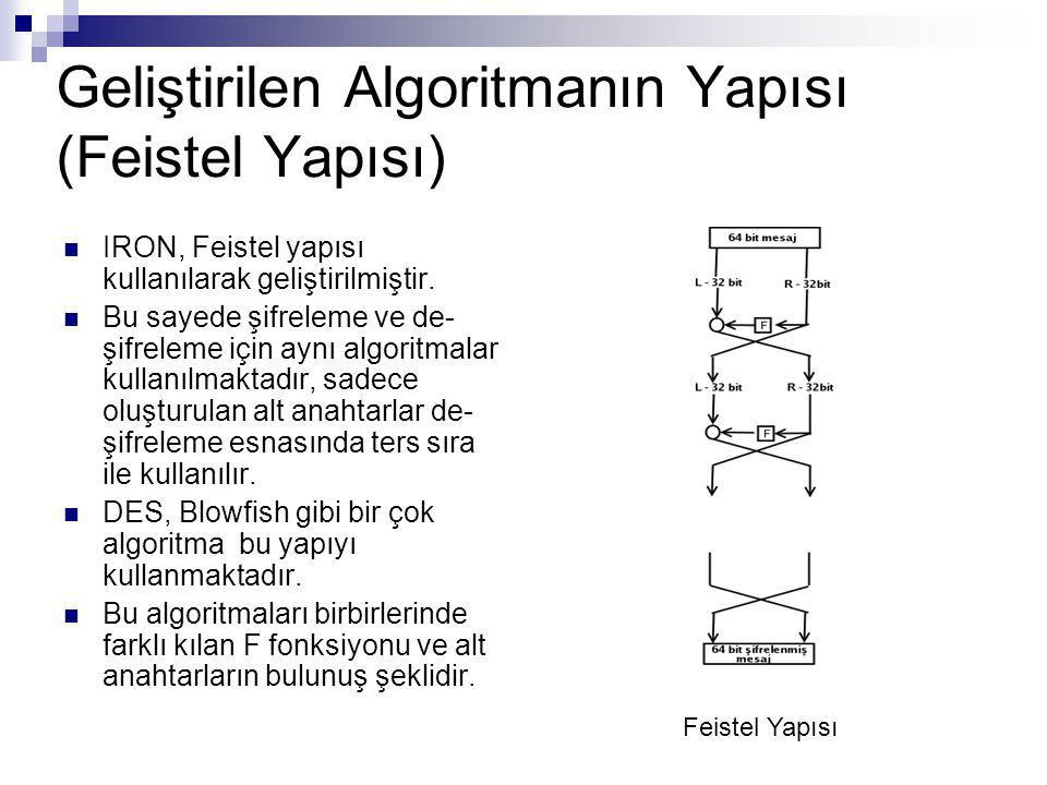 Geliştirilen Algoritmanın Yapısı (Feistel Yapısı) IRON, Feistel yapısı kullanılarak geliştirilmiştir. Bu sayede şifreleme ve de- şifreleme için aynı a