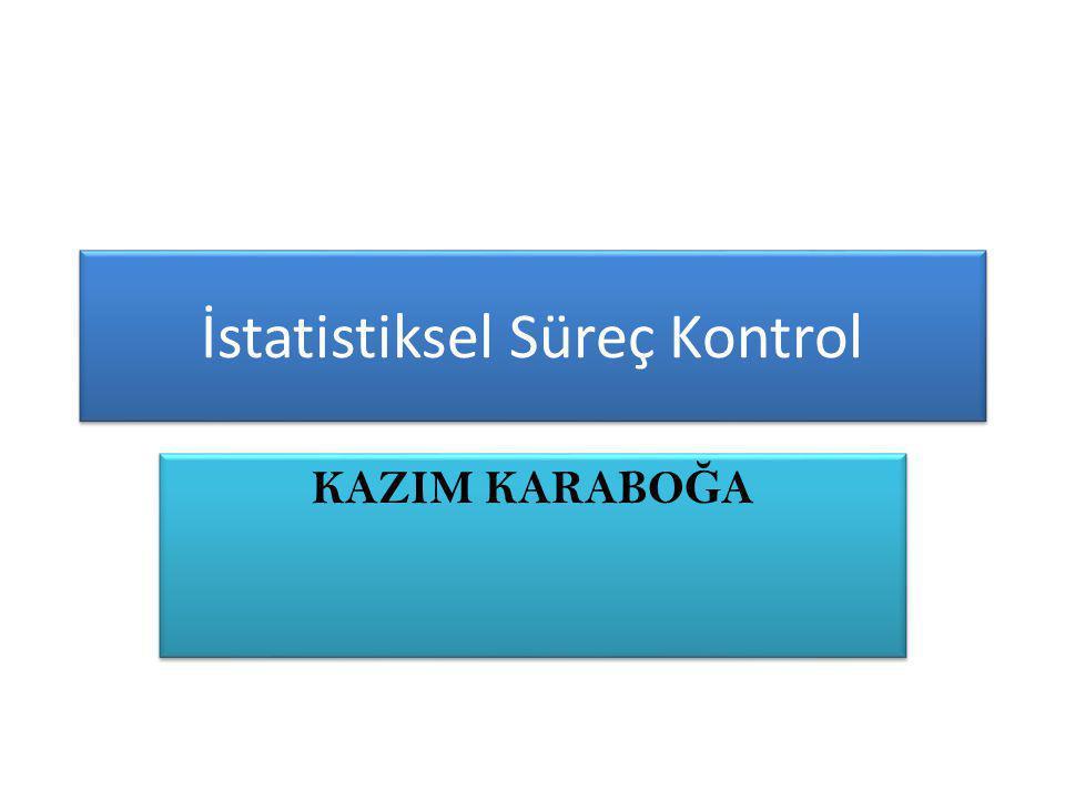 KALİTENİN TARİHSEL KİMLİK DEĞİŞİMİ Muayene İstatistiksel Kalite Kontrol Toplam Kalite Kontrol Toplam Kalite Yönetimi