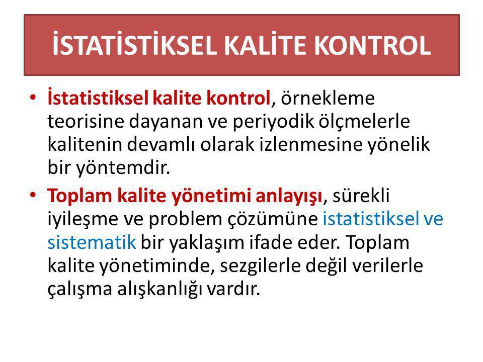 İSK metodolojisinde; İstatistik, bir bütünün tamamını kontrol etmek yerine bütünden örnekler alarak sonuçlara göre bütün hakkında tahminde bulunmak için kullanılan araçları ifade eder.