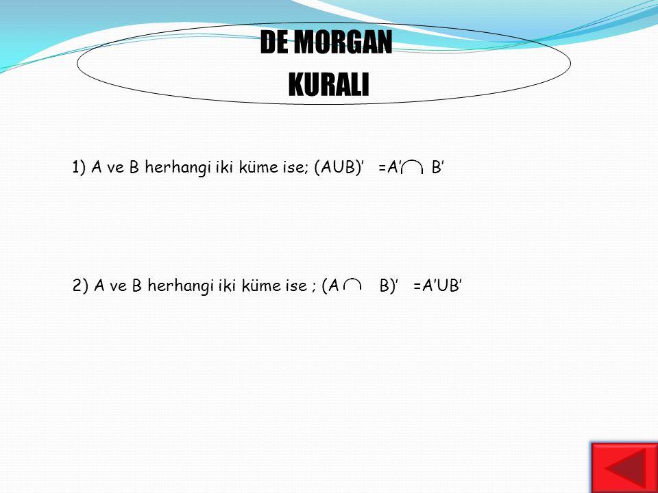 4 1)A={3,4,5,6,7} ve B={5,6} kümeleri veriliyor.A kesişim B kümesini liste biçiminde yazıp Venn şemasında gösteriniz? A B={5,6} A B 2) Kümeleri için A