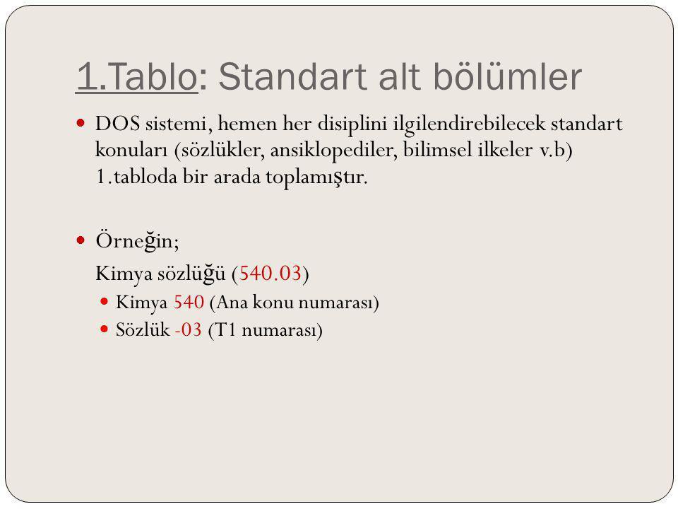 1.Tablo: Standart alt bölümler DOS sistemi, hemen her disiplini ilgilendirebilecek standart konuları (sözlükler, ansiklopediler, bilimsel ilkeler v.b)