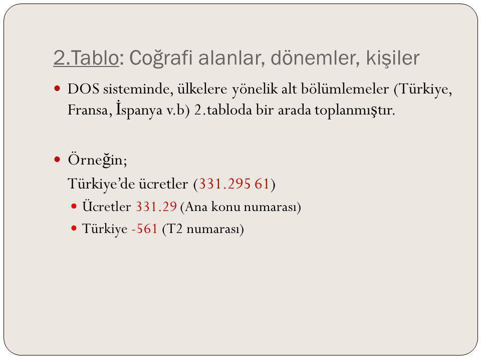 2.Tablo: Coğrafi alanlar, dönemler, kişiler DOS sisteminde, ülkelere yönelik alt bölümlemeler (Türkiye, Fransa, İ spanya v.b) 2.tabloda bir arada topl