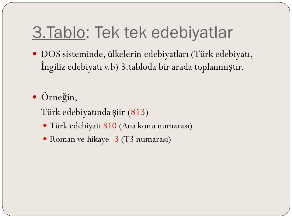 3.Tablo: Tek tek edebiyatlar DOS sisteminde, ülkelerin edebiyatları (Türk edebiyatı, İ ngiliz edebiyatı v.b) 3.tabloda bir arada toplanmı ş tır. Örne