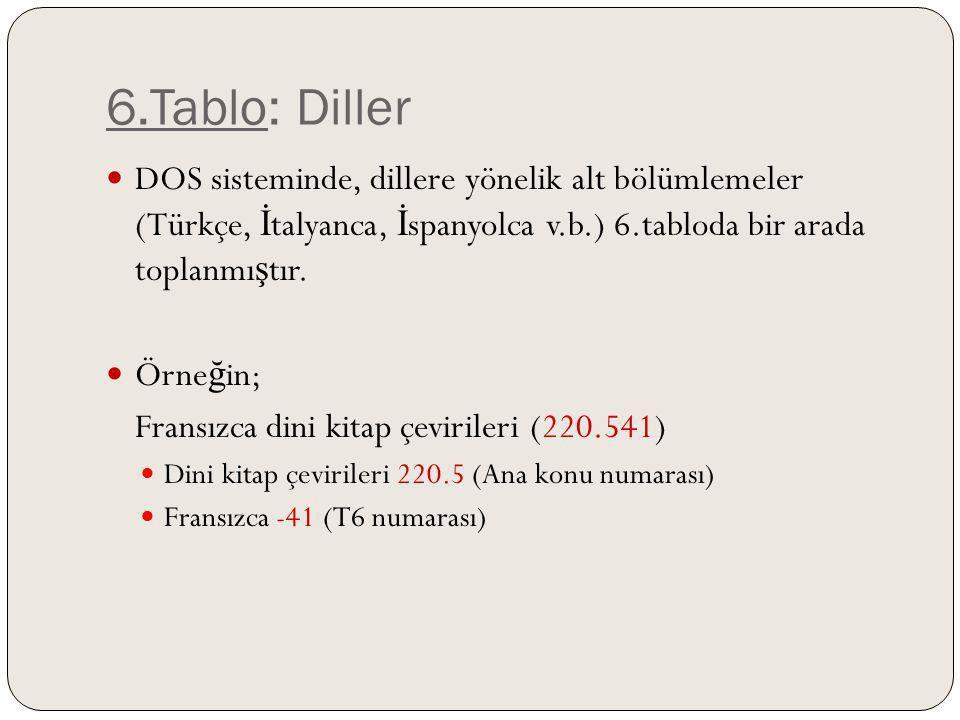 6.Tablo: Diller DOS sisteminde, dillere yönelik alt bölümlemeler (Türkçe, İ talyanca, İ spanyolca v.b.) 6.tabloda bir arada toplanmı ş tır. Örne ğ in;