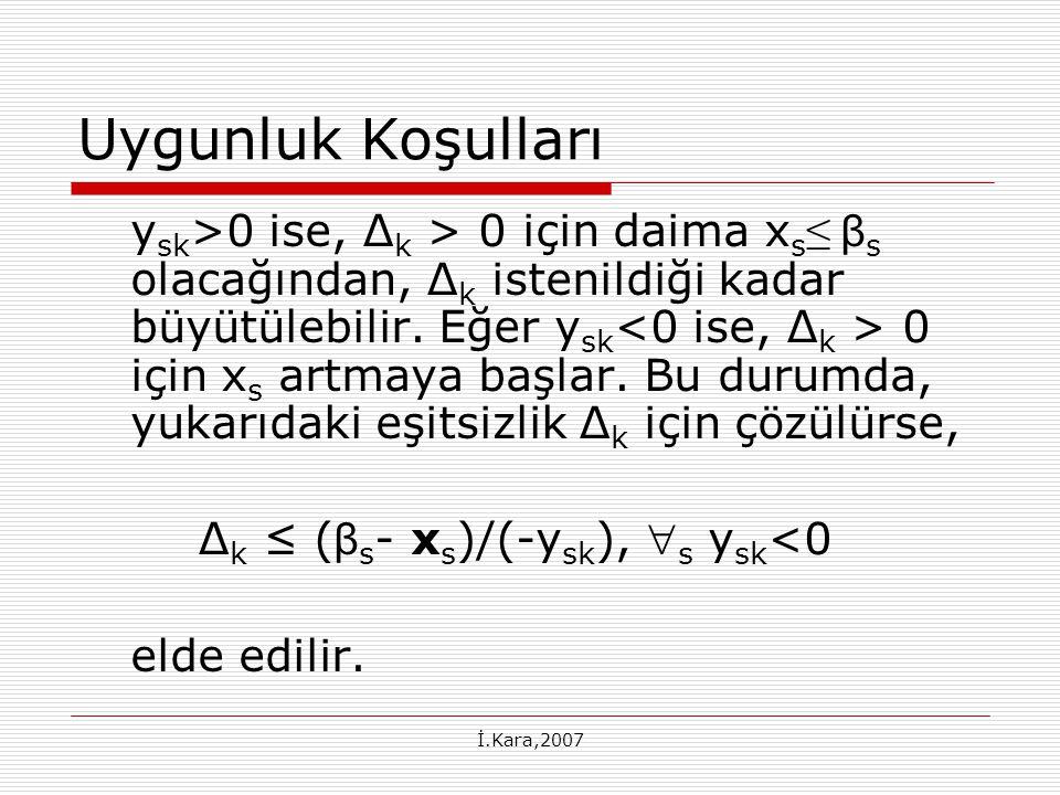 İ.Kara,2007 Uygunluk Koşulları y sk >0 ise, ∆ k > 0 için daima x s ≤ β s olacağından, ∆ k istenildiği kadar büyütülebilir.