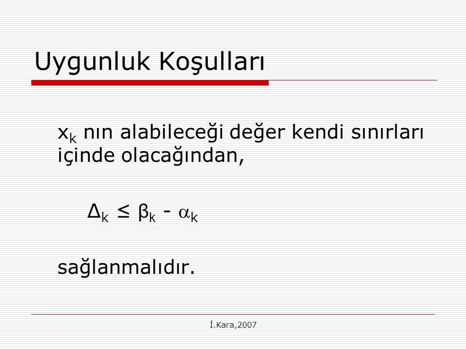 İ.Kara,2007 Uygunluk Koşulları x k nın alabileceği değer kendi sınırları içinde olacağından, ∆ k ≤ β k -  k sağlanmalıdır.