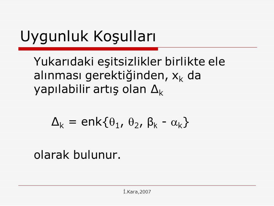 İ.Kara,2007 Uygunluk Koşulları Yukarıdaki eşitsizlikler birlikte ele alınması gerektiğinden, x k da yapılabilir artış olan ∆ k ∆ k = enk{ 1,  2, β k -  k } olarak bulunur.