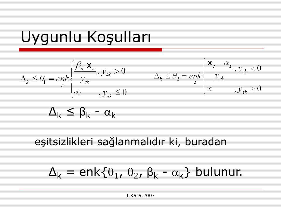 İ.Kara,2007 Uygunlu Koşulları ∆ k ≤ β k -  k eşitsizlikleri sağlanmalıdır ki, buradan ∆ k = enk{ 1,  2, β k -  k } bulunur.