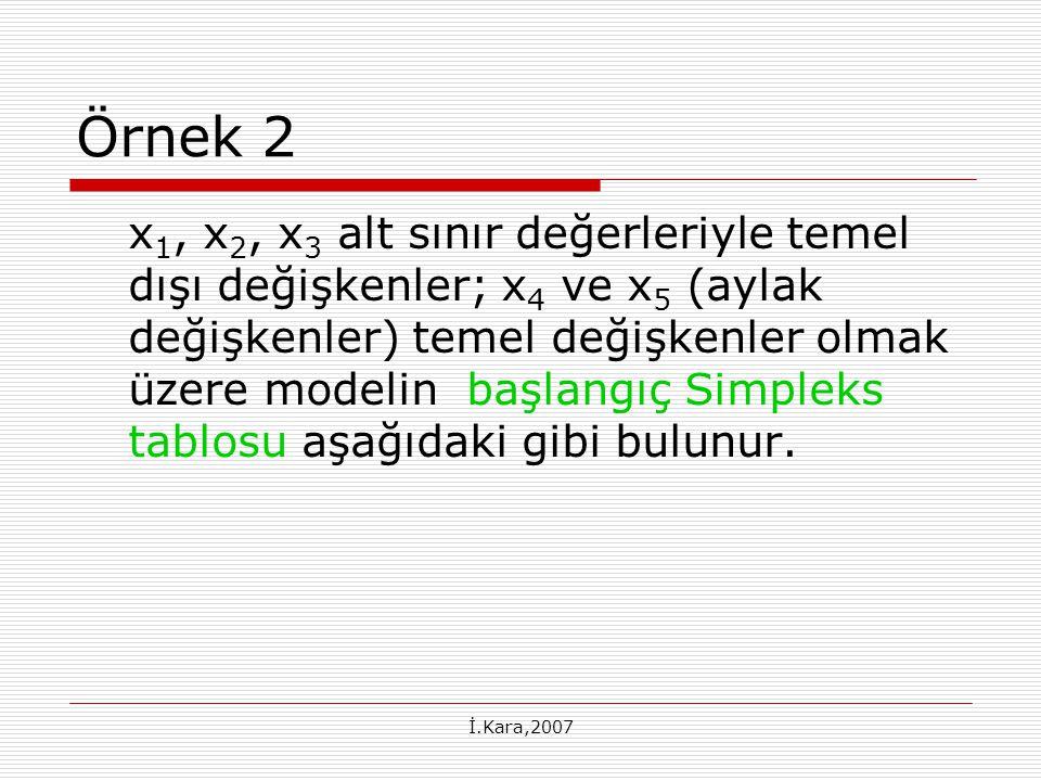 İ.Kara,2007 Örnek 2 x 1, x 2, x 3 alt sınır değerleriyle temel dışı değişkenler; x 4 ve x 5 (aylak değişkenler) temel değişkenler olmak üzere modelin başlangıç Simpleks tablosu aşağıdaki gibi bulunur.