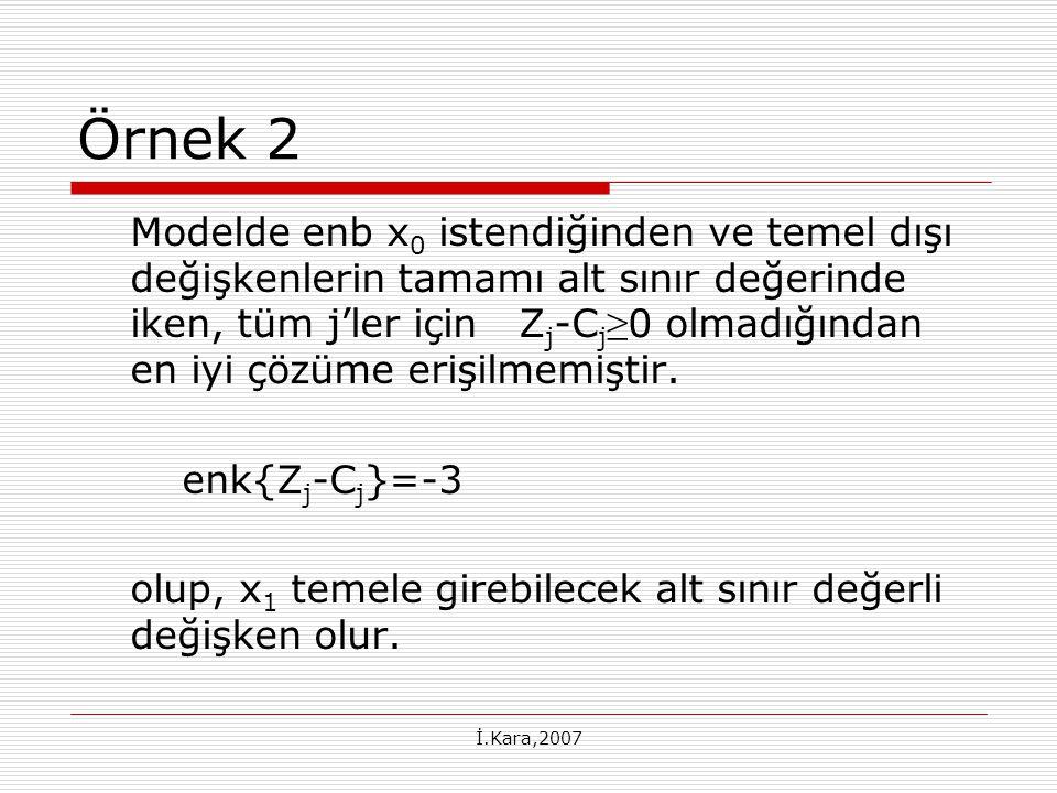 İ.Kara,2007 Örnek 2 Modelde enb x 0 istendiğinden ve temel dışı değişkenlerin tamamı alt sınır değerinde iken, tüm j'ler için Z j -C j ≥ 0 olmadığından en iyi çözüme erişilmemiştir.