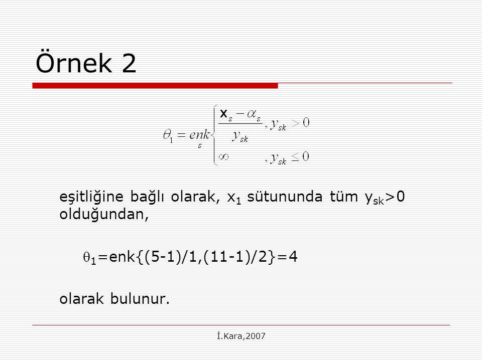 İ.Kara,2007 Örnek 2 eşitliğine bağlı olarak, x 1 sütununda tüm y sk >0 olduğundan,  1 =enk{(5-1)/1,(11-1)/2}=4 olarak bulunur.