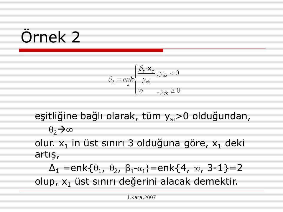 İ.Kara,2007 Örnek 2 eşitliğine bağlı olarak, tüm y si >0 olduğundan,  2   olur.