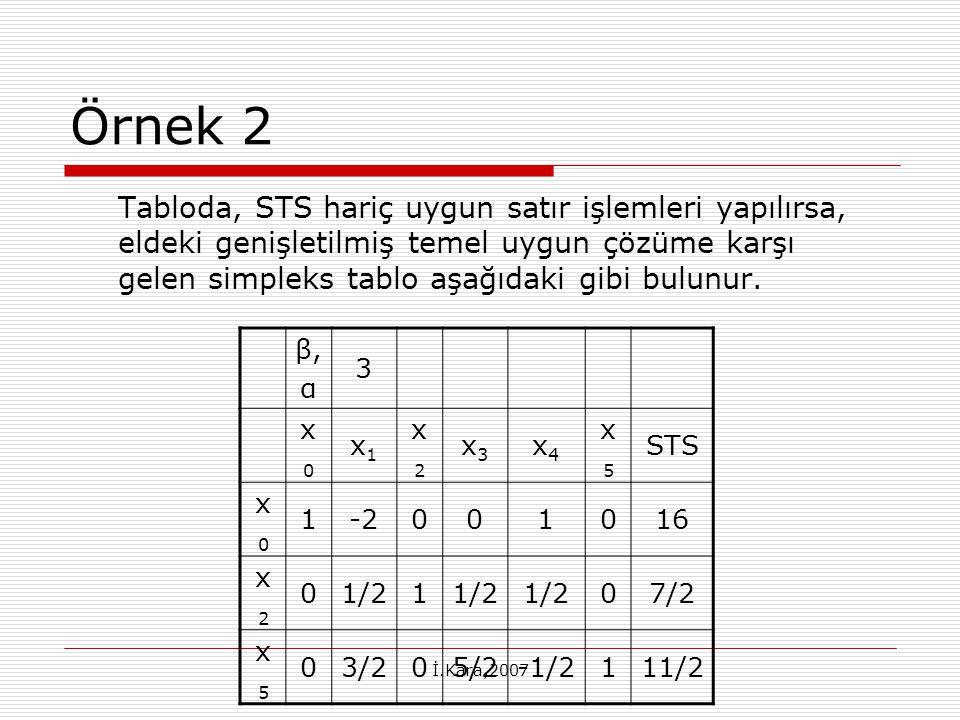 İ.Kara,2007 Örnek 2 Tabloda, STS hariç uygun satır işlemleri yapılırsa, eldeki genişletilmiş temel uygun çözüme karşı gelen simpleks tablo aşağıdaki gibi bulunur.
