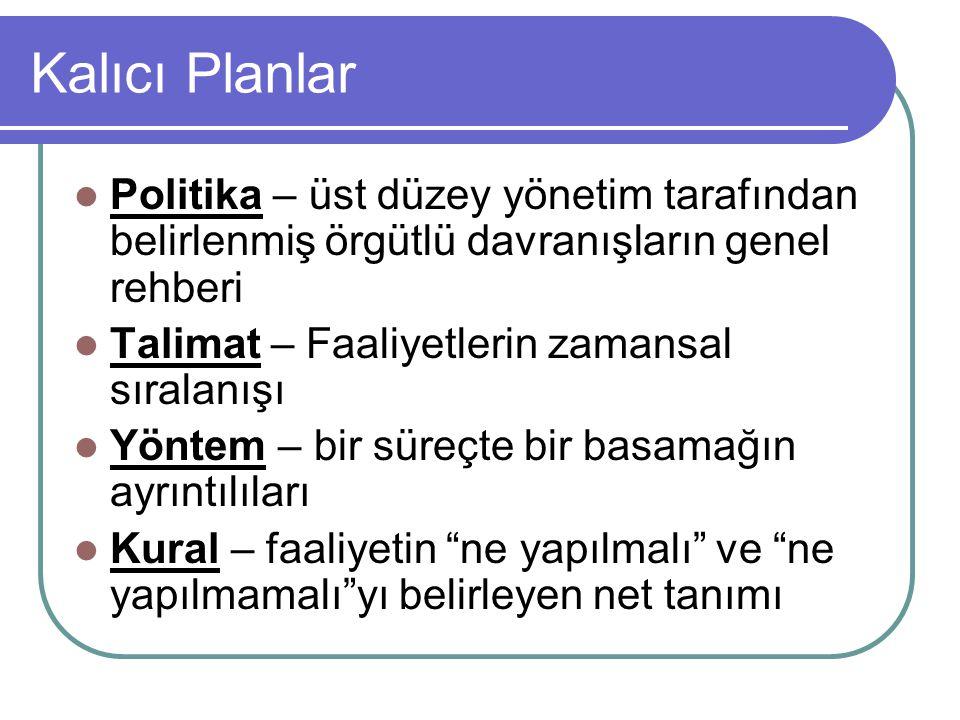 Kalıcı Planlar Politika – üst düzey yönetim tarafından belirlenmiş örgütlü davranışların genel rehberi Talimat – Faaliyetlerin zamansal sıralanışı Yön