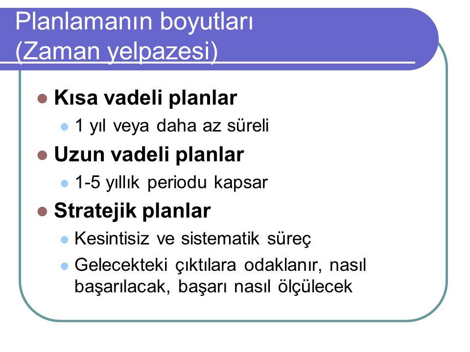 Planlamanın boyutları (Zaman yelpazesi) Kısa vadeli planlar 1 yıl veya daha az süreli Uzun vadeli planlar 1-5 yıllık periodu kapsar Stratejik planlar