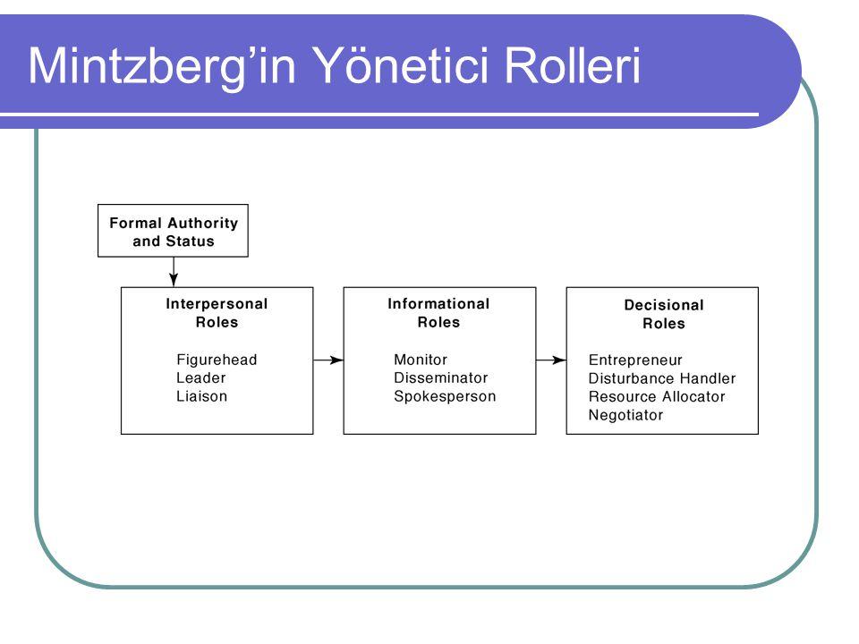 Mintzberg'in Yönetici Rolleri