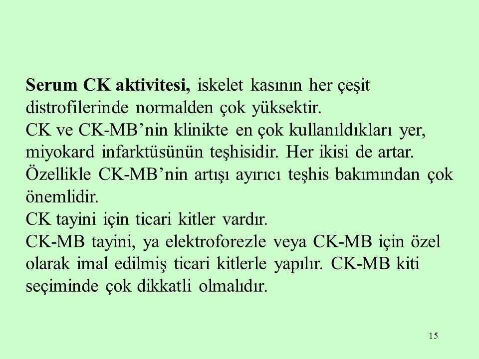 15 Serum CK aktivitesi, iskelet kasının her çeşit distrofilerinde normalden çok yüksektir. CK ve CK-MB'nin klinikte en çok kullanıldıkları yer, miyoka