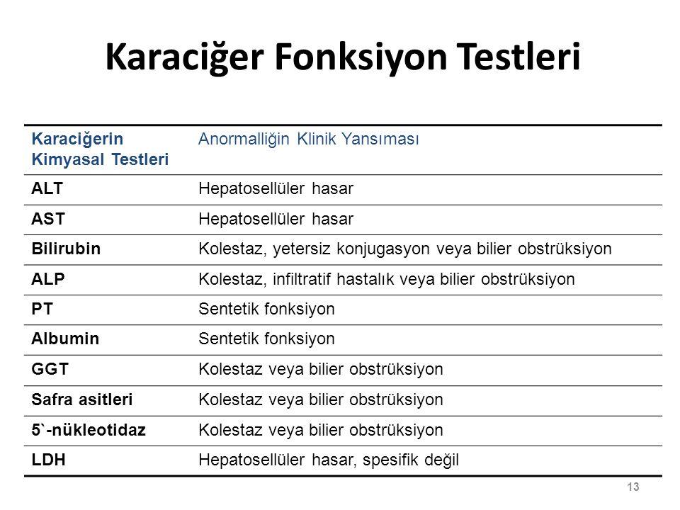 Karaciğer Fonksiyon Testleri Karaciğerin Kimyasal Testleri Anormalliğin Klinik Yansıması ALTHepatosellüler hasar ASTHepatosellüler hasar BilirubinKole
