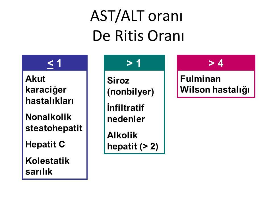 AST/ALT oranı De Ritis Oranı Akut karaciğer hastalıkları Nonalkolik steatohepatit Hepatit C Kolestatik sarılık Siroz (nonbilyer) İnfiltratif nedenler