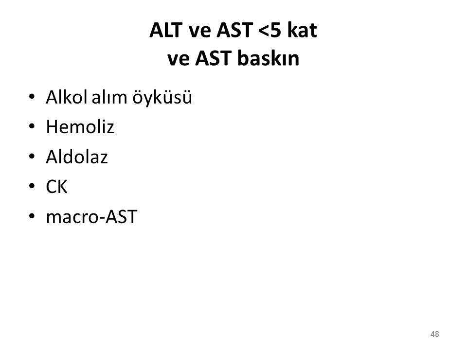 ALT ve AST <5 kat ve AST baskın Alkol alım öyküsü Hemoliz Aldolaz CK macro-AST 48