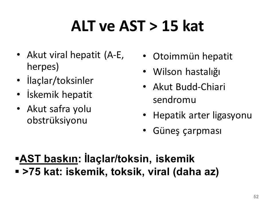 ALT ve AST > 15 kat Akut viral hepatit (A-E, herpes) İlaçlar/toksinler İskemik hepatit Akut safra yolu obstrüksiyonu Otoimmün hepatit Wilson hastalığı