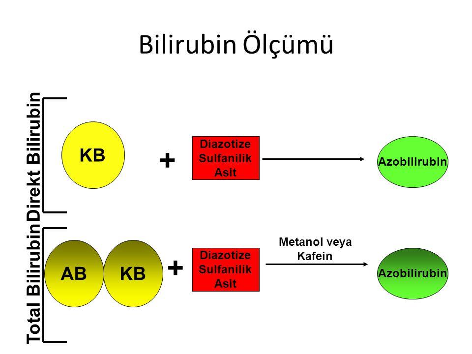 Bilirubin Ölçümü + Diazotize Sulfanilik Asit Metanol veya Kafein Azobilirubin Diazotize Sulfanilik Asit + Direkt Bilirubin KBKB Total Bilirubin KBKB A