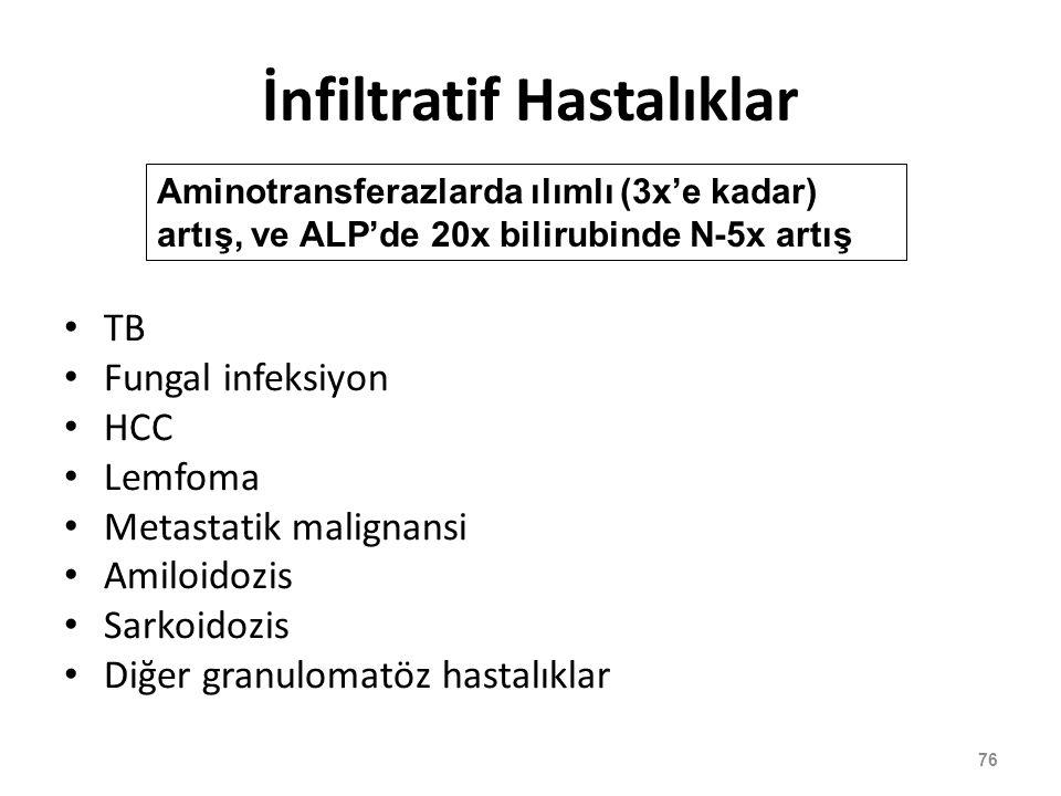 İnfiltratif Hastalıklar TB Fungal infeksiyon HCC Lemfoma Metastatik malignansi Amiloidozis Sarkoidozis Diğer granulomatöz hastalıklar Aminotransferazl