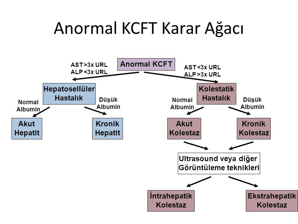 Anormal KCFT Karar Ağacı Anormal KCFT Hepatosellüler Hastalık Kolestatik Hastalık Akut Hepatit Kronik Hepatit Akut Kolestaz Kronik Kolestaz Ultrasound